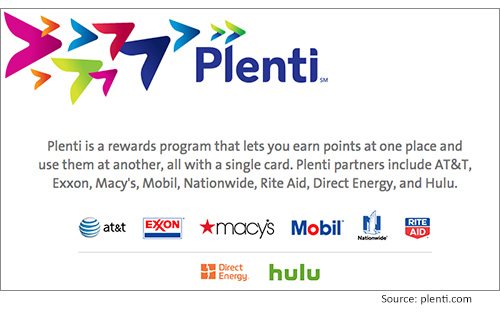 coalition loyalty program 2017-09-06 the beginner's guide to customer loyalty programs updated: september 6,  one of the simplest and oldest loyalty program designs,  a loyalty program coalition.